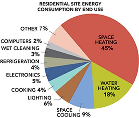 Buy Water Heaters - Energy Efficient Hot Water Heaters